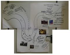 Diagrama DCPP