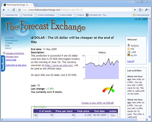 The Forecast Exchange: Prediction charts