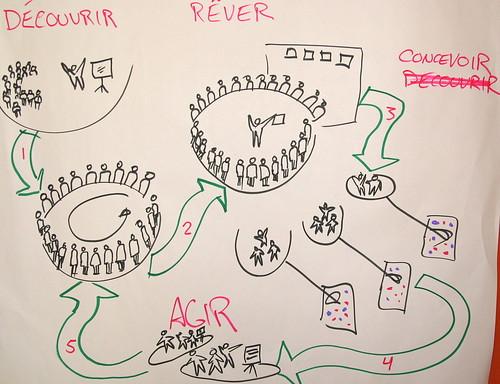 Plan de l'atelier pour la CRÉ