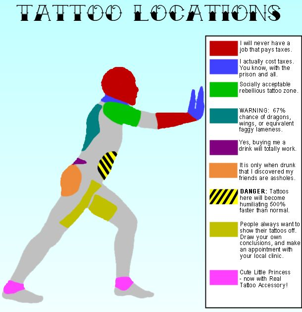 what does your tattoo location say about you? – living the ... tattoo body diagram