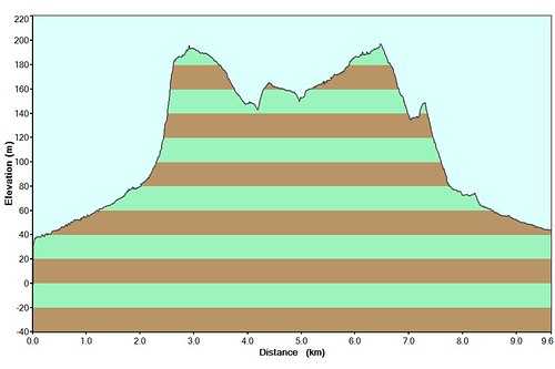 2009-04-05 topography