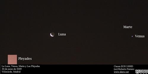 La Luna, Marte, Venus y las Pléyades