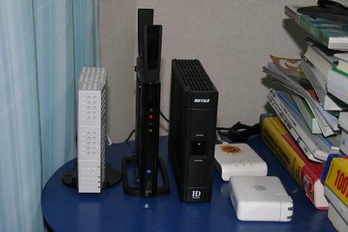 Network Gears