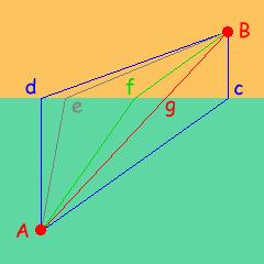 La rifrazione secondo Fermat