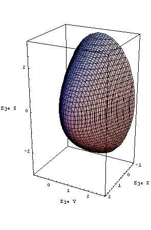 Paraboloide elíptico 2
