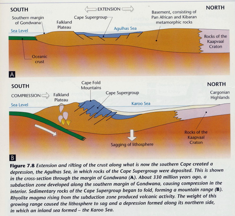 to what extent are volcanic landforms Surface fitting in geomorphology — examples for regular-shaped  in addition to volcanic landforms,  and to what extent,.