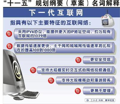 中国下一代互联网