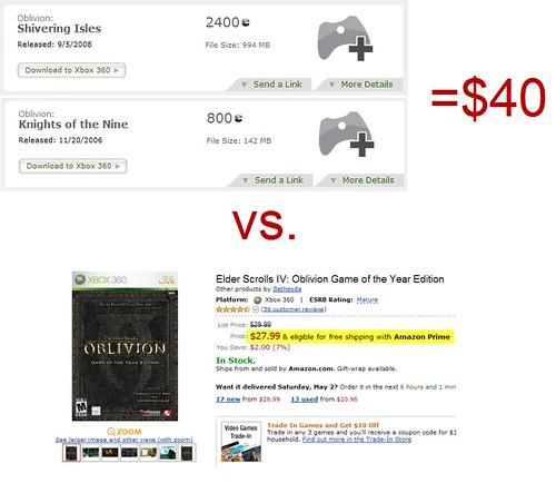 Elder Scrolls DLC Fail.