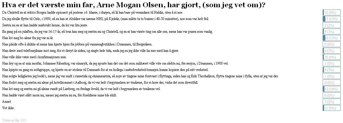 verste Arne Mogan Olsen