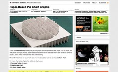 Paper-Based Pie Chart Graphs - information aesthetics_1233866871628