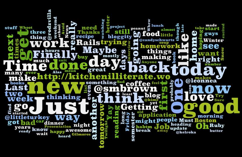 My Tweets, Wordle-ized