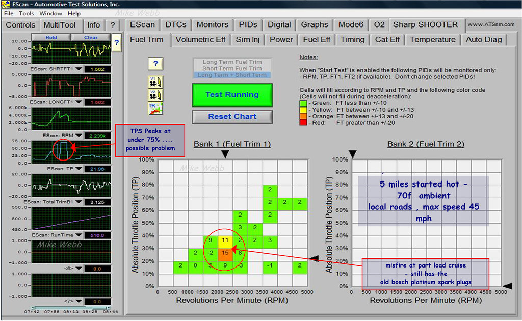 free OBD2 software with MPG calc - Fuel Economy, Hypermiling
