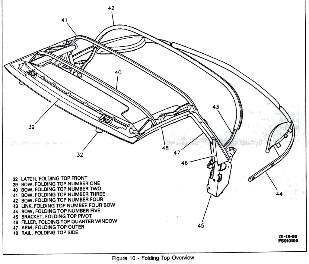 3446859870_1ddf1ccc46_b how to convertible top replacement (long!) camaro forums 69 camaro convertible top wiring diagram at bakdesigns.co