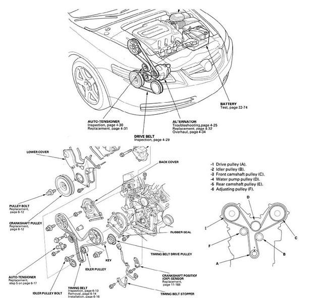 2005 accessory belt diagram acurazine acura enthusiast community rh acurazine com 2004 Acura CL 2005 Acura CL