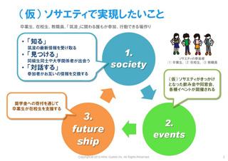 tsukubasociety100414.pdf