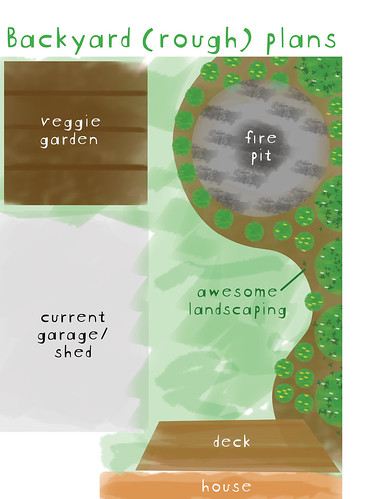 Backyard Plans.jpg