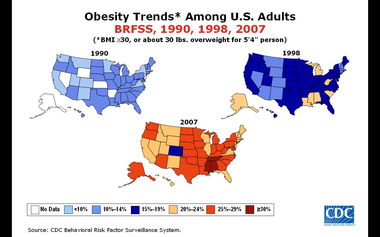Obesity trends in the United States