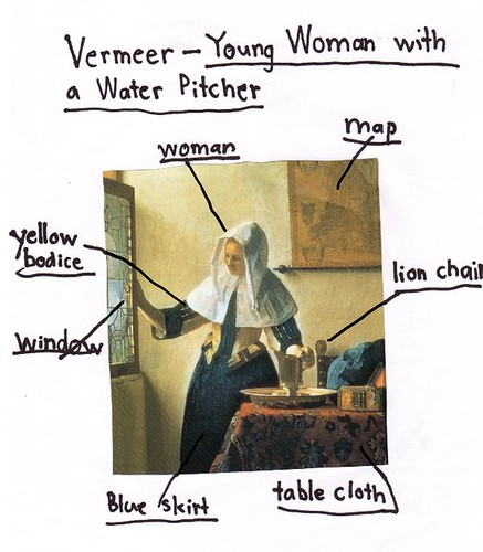 vermeer id exercise