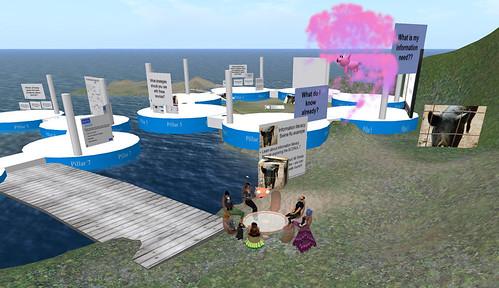 Swine Flu Information Literacy Build based on SCONUL 7 Pillars