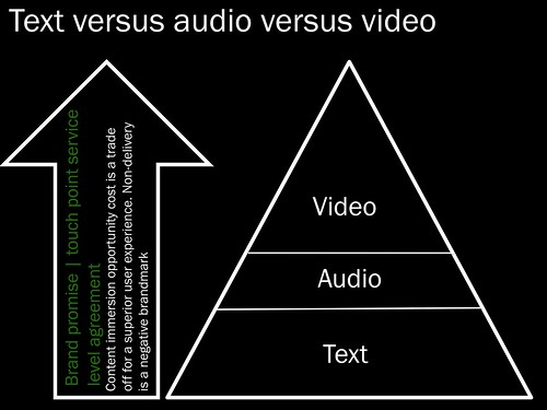 text versus audio versus video