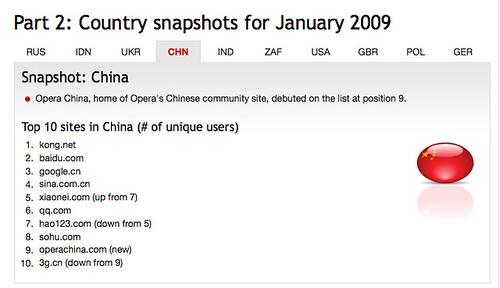 china 1-09