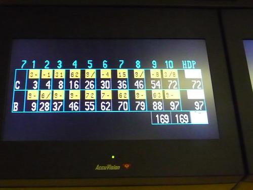 game 2 scores
