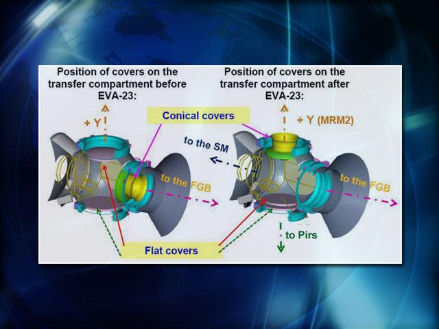 EVA russe ISS du 10 juin 2009 3613628900_867059a83f_o