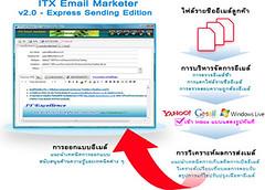 โปรแกรมส่งเมล์ (ใช้ไฟล์รายชื่ออีเมล์) ITX Email Marketer v2.0 - Express Sending Edition