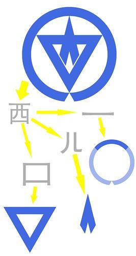 西 (nishi)