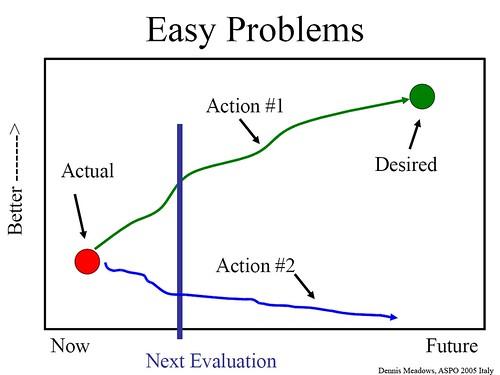 problems_easy