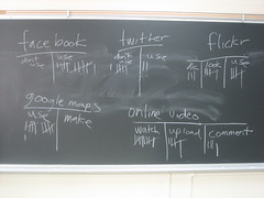 college students' use of facebook, twitter, flickr, google maps, and online video (davidsilver) Tags: teaching usf universityofsanfrancisco mediastudies dmp firstdayofclass digitalmediaproduction