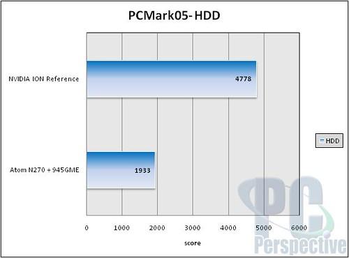 pcm05-hdd