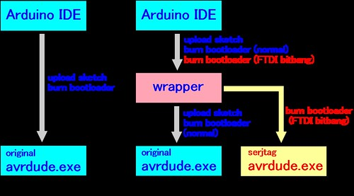 avrdude_wrapper