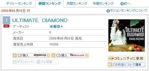 090609(2) - 水樹奈奈,成為日本史上第一位拿下ORICON公信榜「個人專輯」銷售首週TOP1的聲優