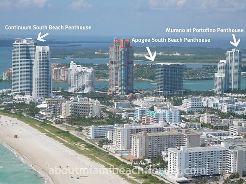 real estate. Miami Beach Real Estate: