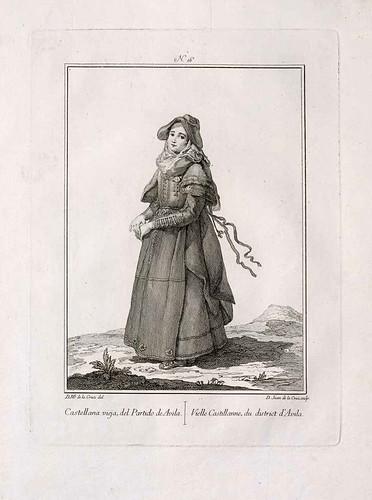 003-Castellana vieja del partido de Avila 1777-1788