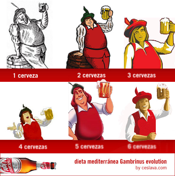 Gambrinus Evolution by ceslava.com