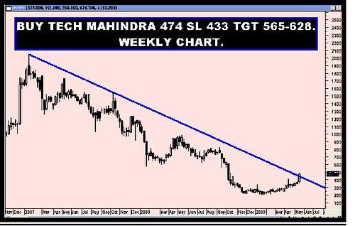Tech Mahindra22 may 2009