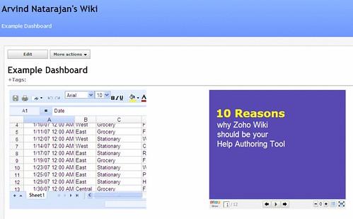 zoho-wiki-dashboard-page.gif