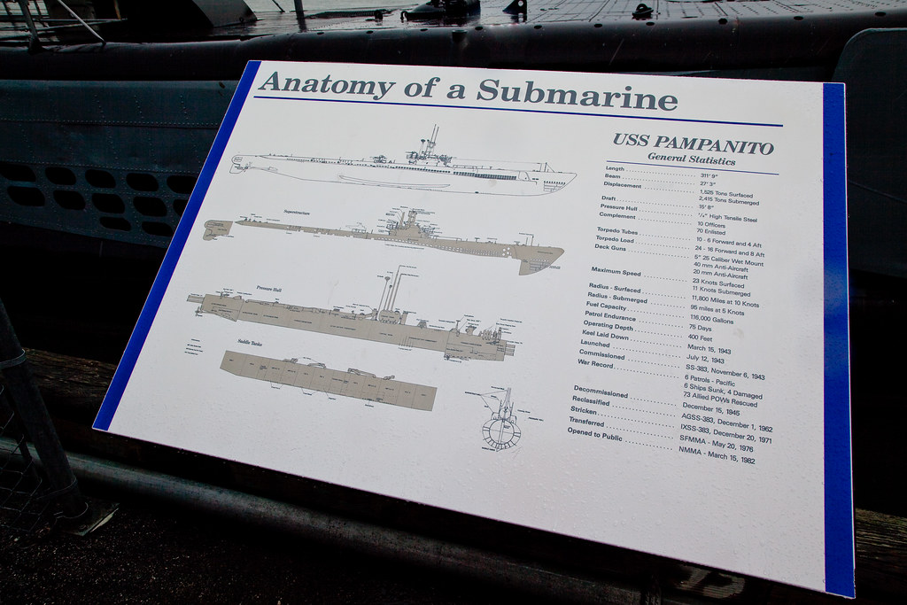 The World\'s Best Photos of geocode and submarine - Flickr Hive Mind