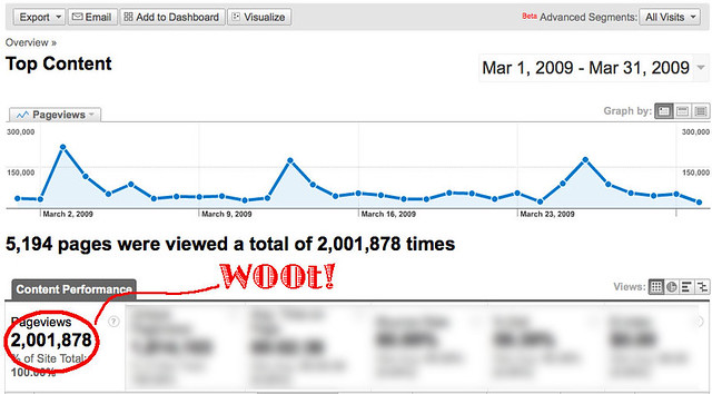 Bad Astronomy gets 2 million page views in March, 2009