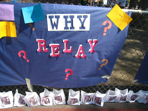 Why Relay