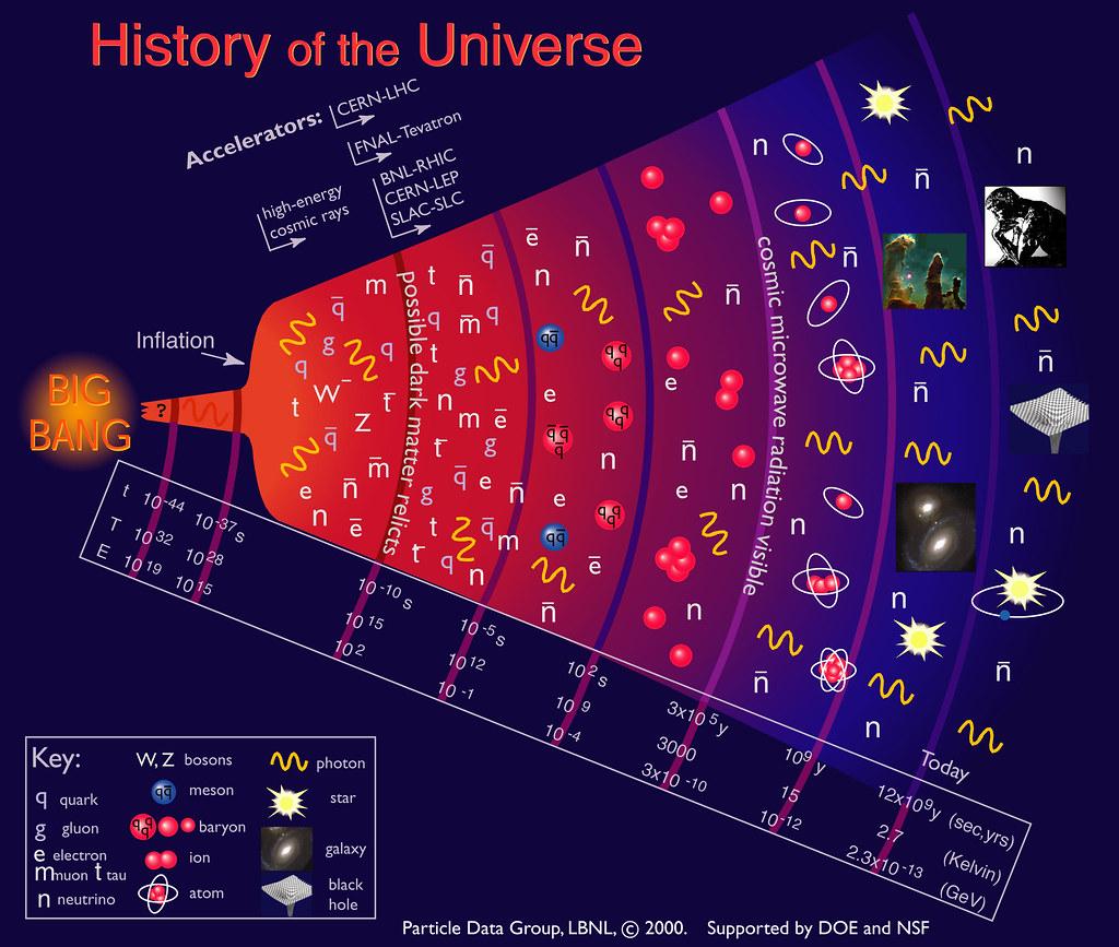 Equivalencias Entre Unidades De Longitud Masa Y Tiempo