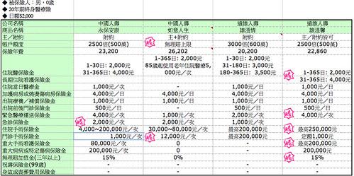 090119_00_呱呱日額型住院