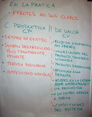 Cadenas productivas -vs-  cadenas de valor