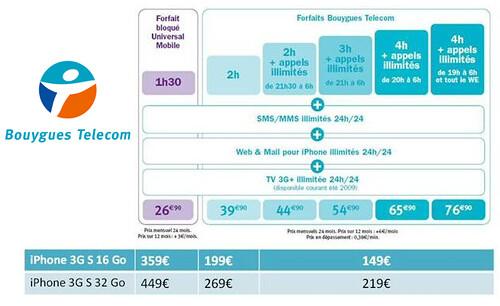 Forfait iPhone 3GS chez Bouygues Telecom