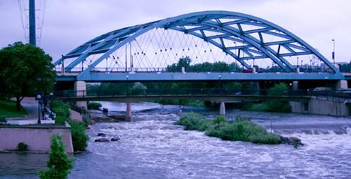 confluence_bridge