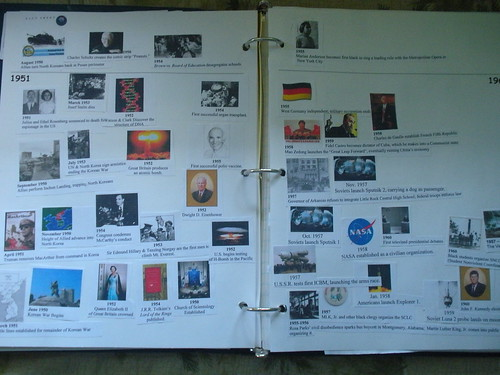 Timelines - 20th Century Example