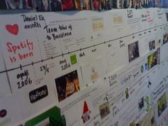 Spotify Timeline (Jon slund) Tags: cameraphone history timeline spotify