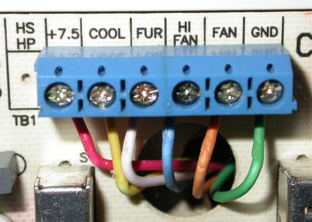 Funky Furnace Thermostat Wiring Diagram Photos - Wiring Ideas For ...
